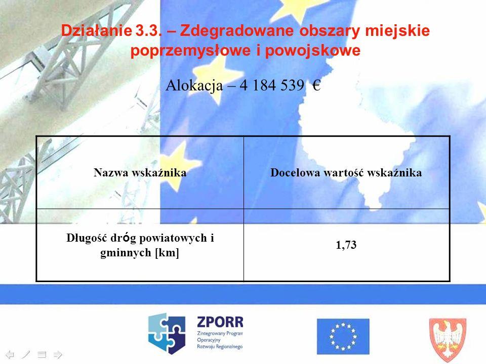 Docelowa wartość wskaźnika Długość dróg powiatowych i gminnych [km]